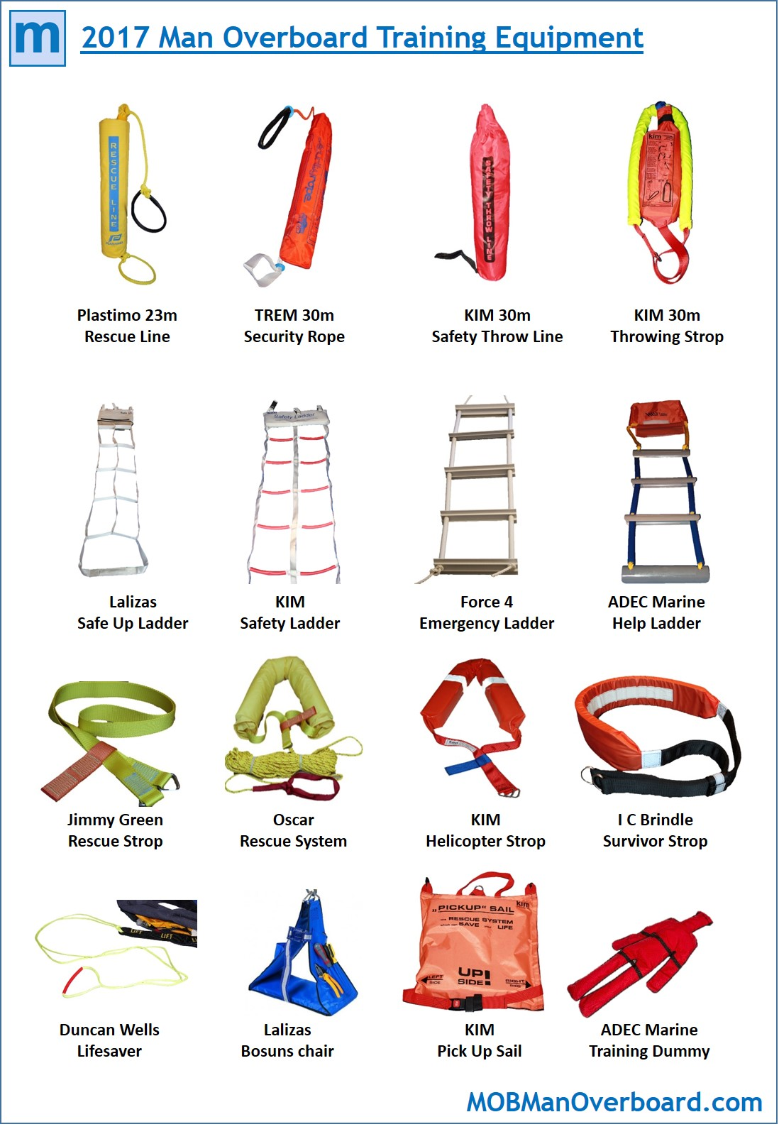 Picture showing all the Man Overboard Rescue Procedure and Recovery Drill equipment.